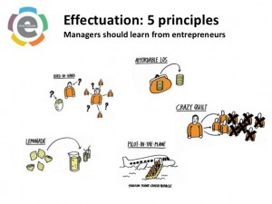 corporate-effectuation-slideshare-18-728